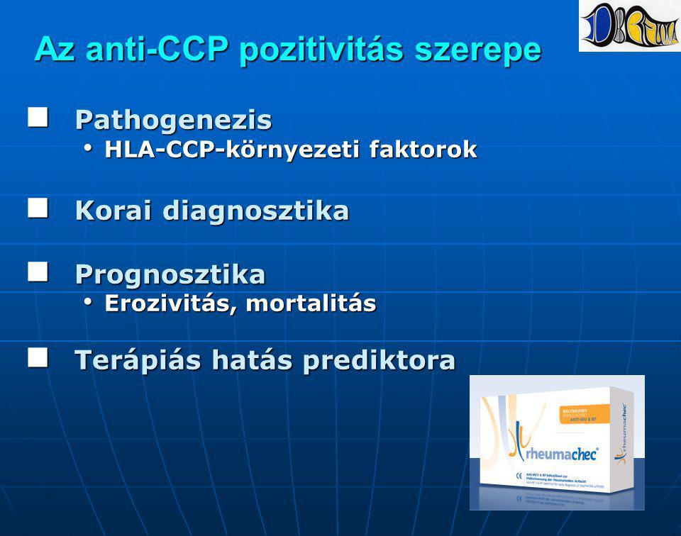 Az anti-CCP pozitivitás szerepe Pathogenezis Pathogenezis HLA-CCP-környezeti faktorok HLA-CCP-környezeti faktorok Korai diagnosztika Korai diagnosztik