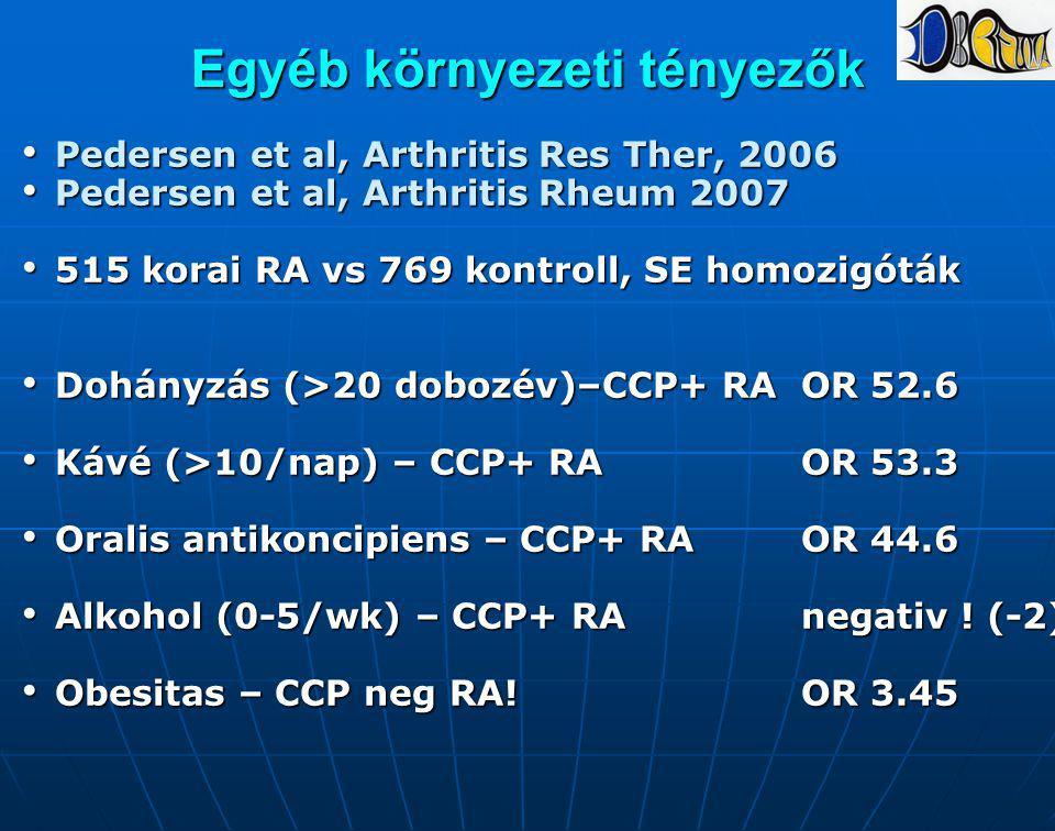 Egyéb környezeti tényezők Pedersen et al, Arthritis Res Ther, 2006 Pedersen et al, Arthritis Res Ther, 2006 Pedersen et al, Arthritis Rheum 2007 Peder