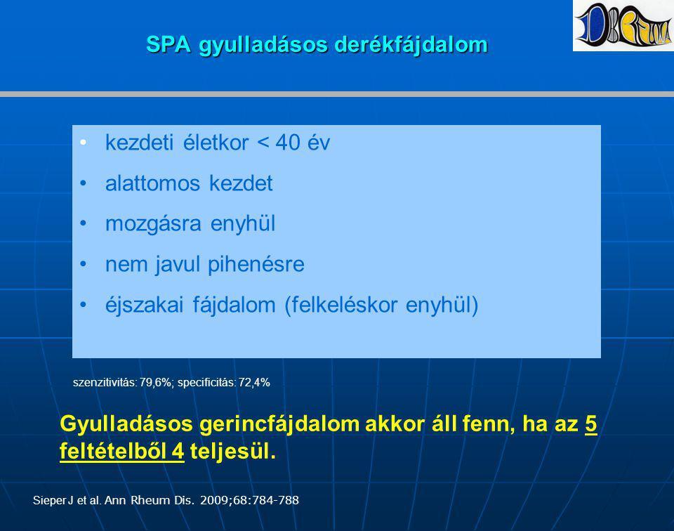 SPA gyulladásos derékfájdalom Sieper J et al. Ann Rheum Dis. 2009;68:784-788 kezdeti életkor < 40 év alattomos kezdet mozgásra enyhül nem javul pihené