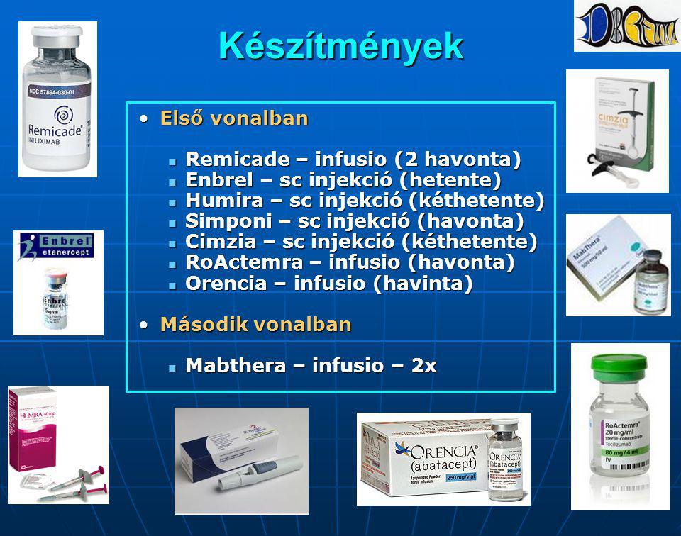 Készítmények Első vonalbanElső vonalban Remicade – infusio (2 havonta) Remicade – infusio (2 havonta) Enbrel – sc injekció (hetente) Enbrel – sc injek