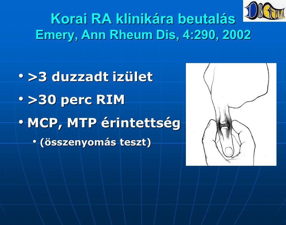 Korai RA klinikára beutalás Emery, Ann Rheum Dis, 4:290, 2002 >3 duzzadt izület >3 duzzadt izület >30 perc RIM >30 perc RIM MCP, MTP érintettség MCP,