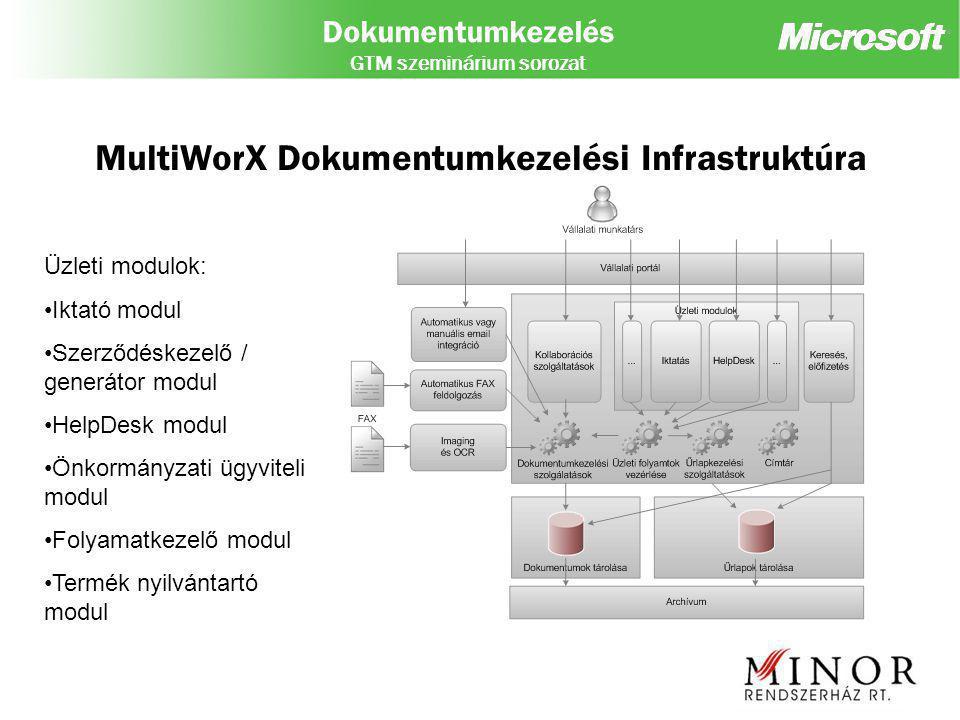 Dokumentumkezelés GTM szeminárium sorozat MultiWorX Dokumentumkezelési Infrastruktúra Üzleti modulok: Iktató modul Szerződéskezelő / generátor modul HelpDesk modul Önkormányzati ügyviteli modul Folyamatkezelő modul Termék nyilvántartó modul