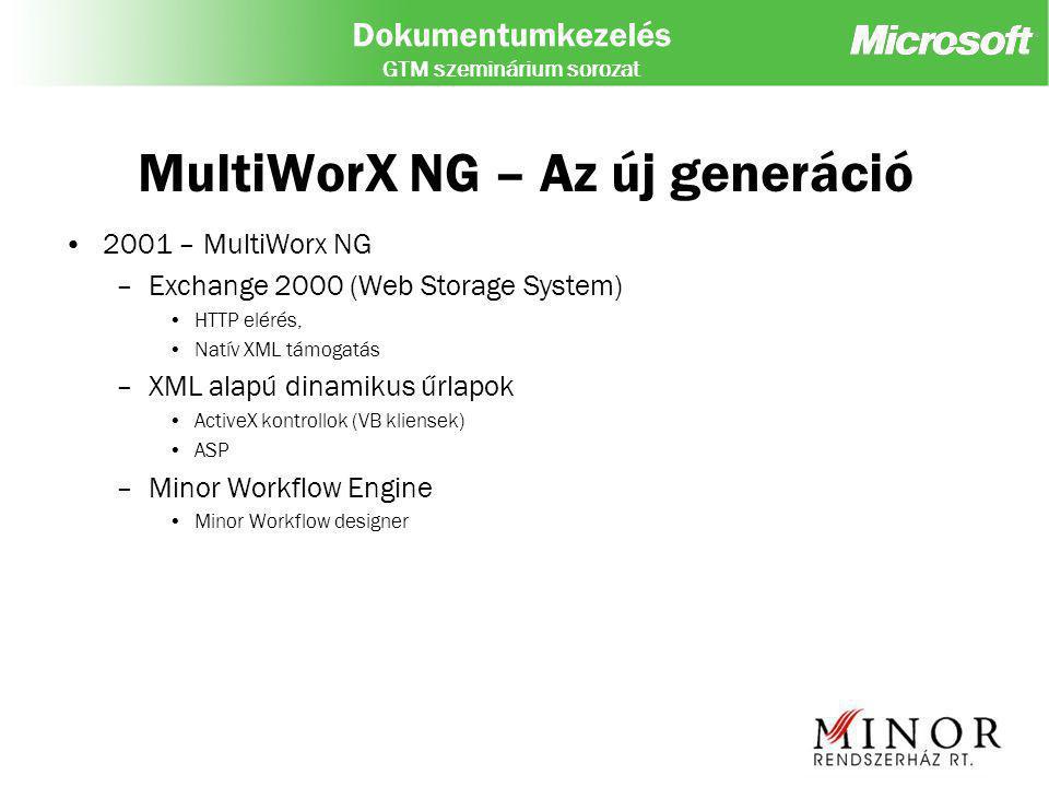 Dokumentumkezelés GTM szeminárium sorozat MultiWorX NG – Az új generáció 2001 – MultiWorx NG –Exchange 2000 (Web Storage System) HTTP elérés, Natív XML támogatás –XML alapú dinamikus űrlapok ActiveX kontrollok (VB kliensek) ASP –Minor Workflow Engine Minor Workflow designer