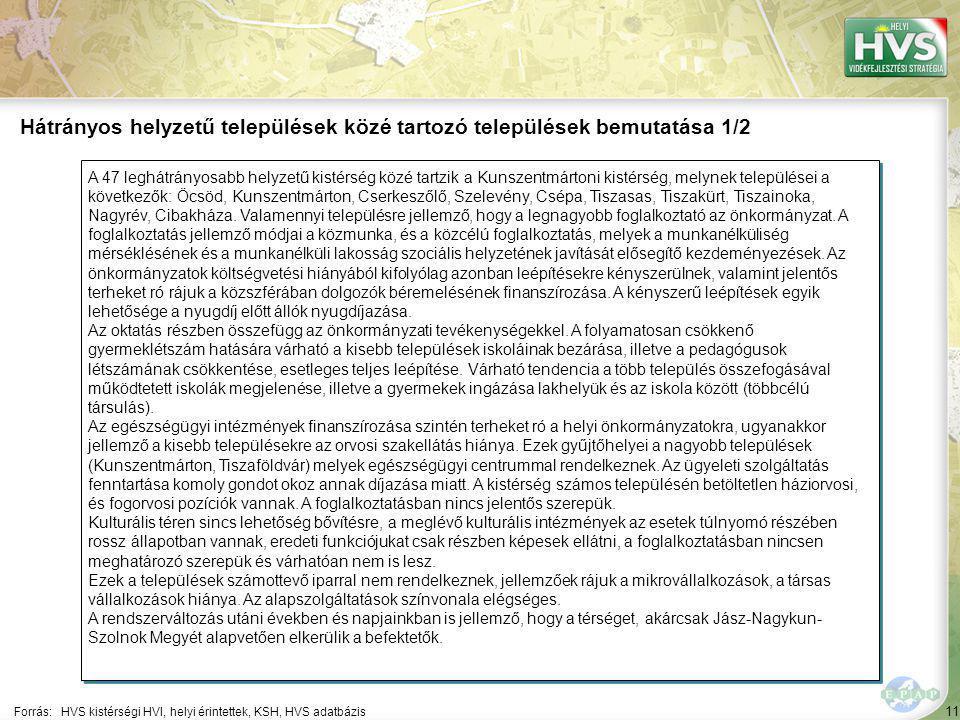 11 A 47 leghátrányosabb helyzetű kistérség közé tartzik a Kunszentmártoni kistérség, melynek települései a következők: Öcsöd, Kunszentmárton, Cserkesz