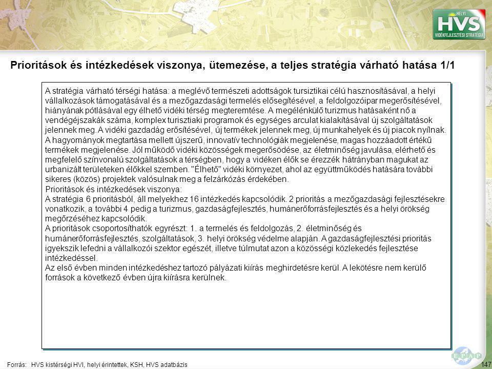 147 A stratégia várható térségi hatása: a meglévő természeti adottságok tursiztikai célú hasznosításával, a helyi vállalkozások támogatásával és a mez