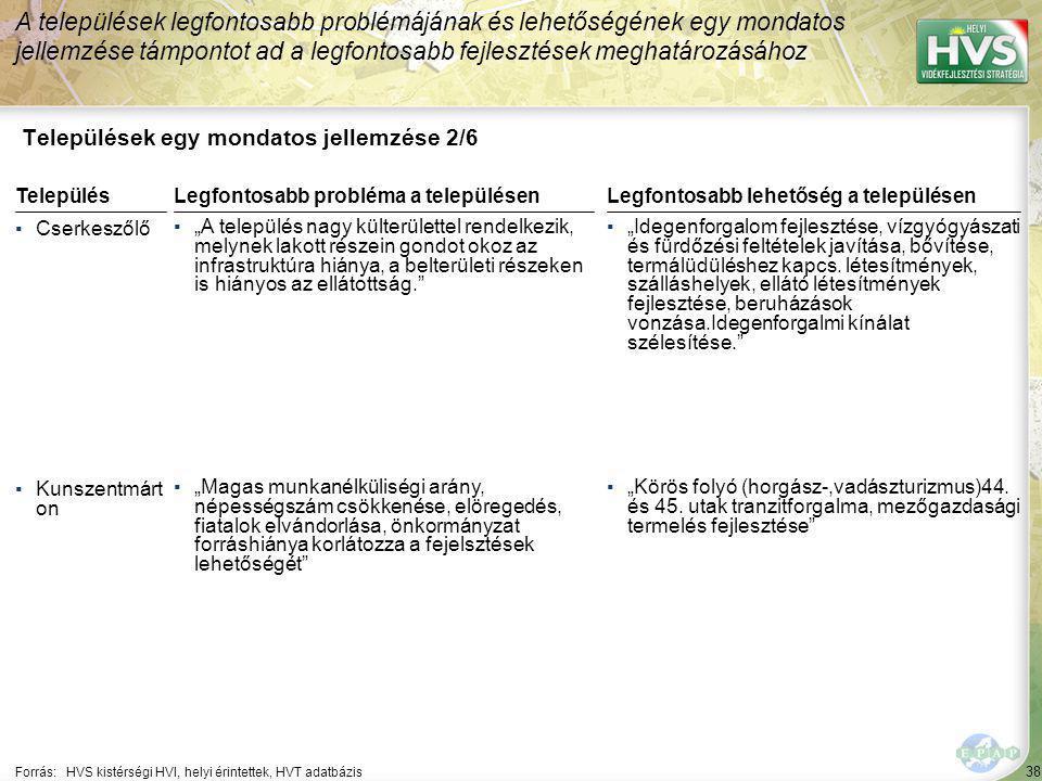 38 Települések egy mondatos jellemzése 2/6 A települések legfontosabb problémájának és lehetőségének egy mondatos jellemzése támpontot ad a legfontosa