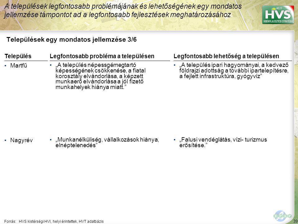 """39 Települések egy mondatos jellemzése 3/6 A települések legfontosabb problémájának és lehetőségének egy mondatos jellemzése támpontot ad a legfontosabb fejlesztések meghatározásához Forrás:HVS kistérségi HVI, helyi érintettek, HVT adatbázis TelepülésLegfontosabb probléma a településen ▪Martfű ▪""""A település népessgémegtartó képességének csökkenése, a fiatal korosztály elvándorlása, a képzett munkaerő elvándorlása a jól fizető munkahelyek hiánya miatt. ▪Nagyrév ▪""""Munkanélküliség, vállalkozások hiánya, elnéptelenedés Legfontosabb lehetőség a településen ▪""""A település ipari hagyományai, a kedvező földrajzi adottság a további ipartelepítésre, a fejlett infrastruktúra, gyógyvíz ▪""""Falusi vendéglátás, vízi- turizmus erősítése."""