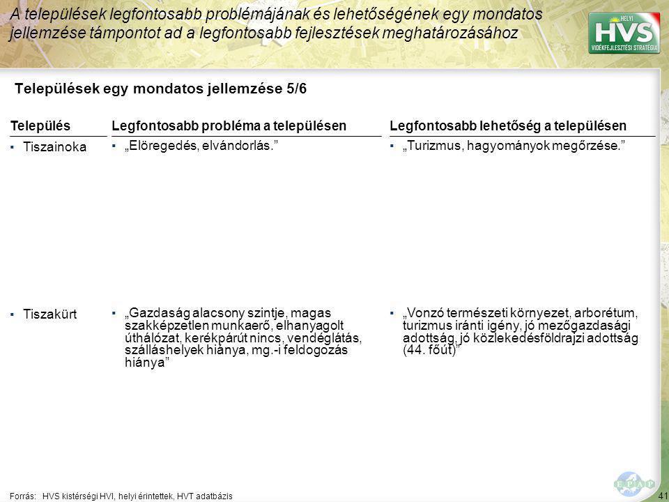 """41 Települések egy mondatos jellemzése 5/6 A települések legfontosabb problémájának és lehetőségének egy mondatos jellemzése támpontot ad a legfontosabb fejlesztések meghatározásához Forrás:HVS kistérségi HVI, helyi érintettek, HVT adatbázis TelepülésLegfontosabb probléma a településen ▪Tiszainoka ▪""""Elöregedés, elvándorlás. ▪Tiszakürt ▪""""Gazdaság alacsony szintje, magas szakképzetlen munkaerő, elhanyagolt úthálózat, kerékpárút nincs, vendéglátás, szálláshelyek hiánya, mg.-i feldogozás hiánya Legfontosabb lehetőség a településen ▪""""Turizmus, hagyományok megőrzése. ▪""""Vonzó természeti környezet, arborétum, turizmus iránti igény, jó mezőgazdasági adottság, jó közlekedésföldrajzi adottság (44."""