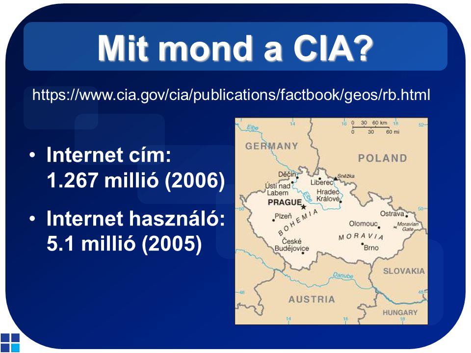 Mit mond a CIA? Internet cím: 1.267 millió (2006) Internet használó: 5.1 millió (2005) https://www.cia.gov/cia/publications/factbook/geos/rb.html