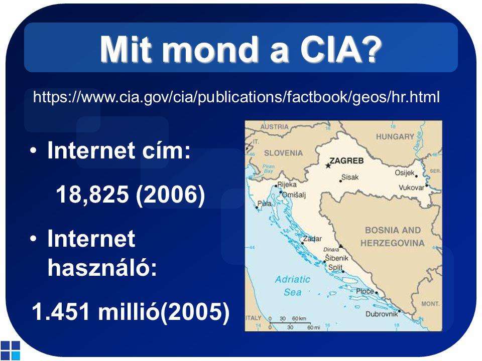 Mit mond a CIA? Internet cím: 18,825 (2006) Internet használó: 1.451 millió(2005) https://www.cia.gov/cia/publications/factbook/geos/hr.html