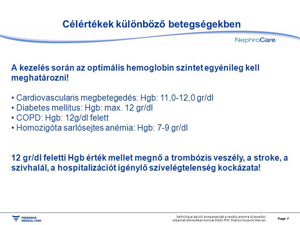 Page 8 Nefrológiai ápolói kompetenciák a renális anémia új kezelési céljainak elérésében,Kulcsár Ildikó FMC Dialízis központ Hatvan Hemoglobin célértékek renális anémiában DOQI199711-12 g/dl MNT1998>11 g/dl EBPG199911 g/dl (>85 %) K/DOQI200011-12 g/dl MNT2001>11 g/dl (85 %) K/DOQI200111-12 g/dl EBPG2004>11 g/dl MANET-EPO2005>11 g/dl (> 85 %) K/DOQI200611-13 g/dl K/DOQI,EMEA200711-12 g/dl KDIGO 2012 >10.0 g/dl >11,5 Semmiképpen ne haladja meg 13 gr/dl-t.