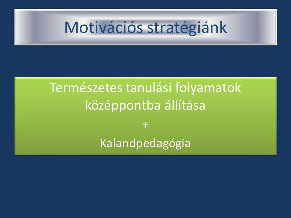 Motivációs stratégiánk Természetes tanulási folyamatok középpontba állítása + Kalandpedagógia Természetes tanulási folyamatok középpontba állítása + K