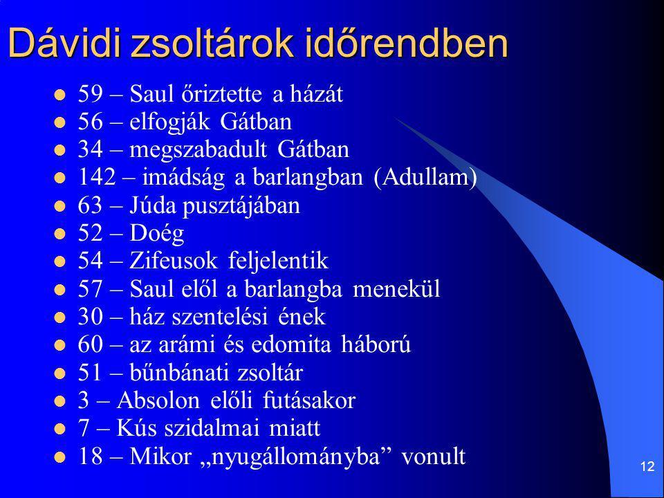 12 Dávidi zsoltárok időrendben 59 – Saul őriztette a házát 56 – elfogják Gátban 34 – megszabadult Gátban 142 – imádság a barlangban (Adullam) 63 – Júd