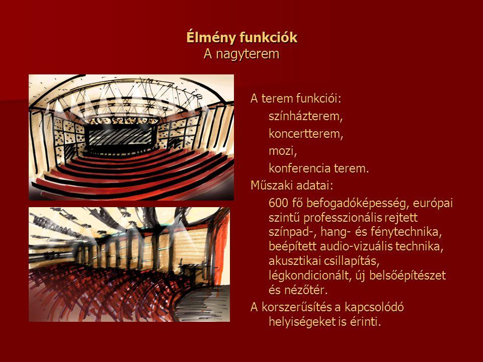Élmény funkciók A nagyterem A terem funkciói: színházterem,koncertterem,mozi, konferencia terem.