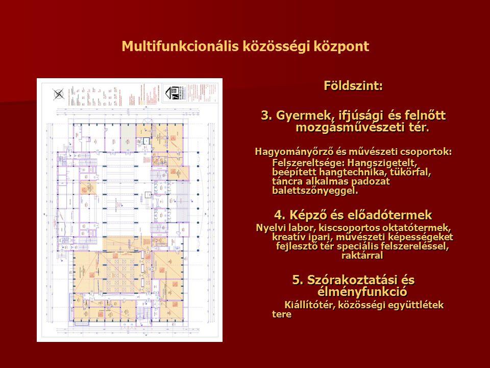 Multifunkcionális közösségi központ Földszint: 3.Gyermek, ifjúsági és felnőtt mozgásművészeti tér.
