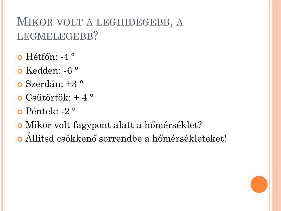 M IKOR VOLT A LEGHIDEGEBB, A LEGMELEGEBB .