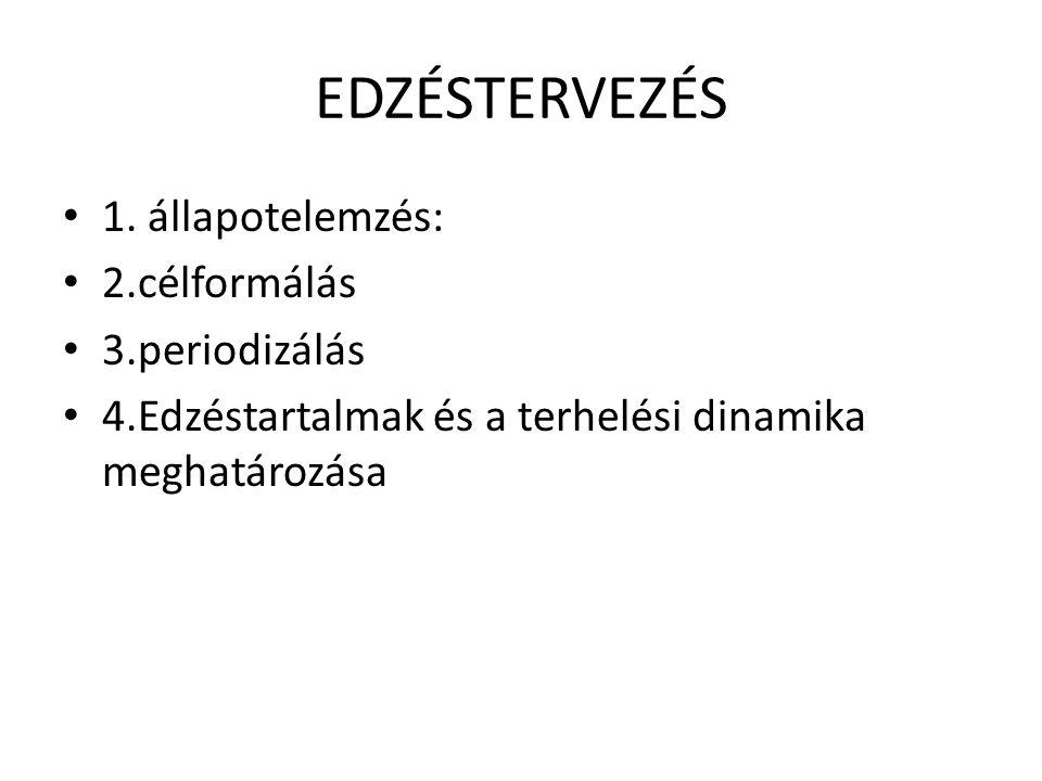 EDZÉSTERVEZÉS 1.