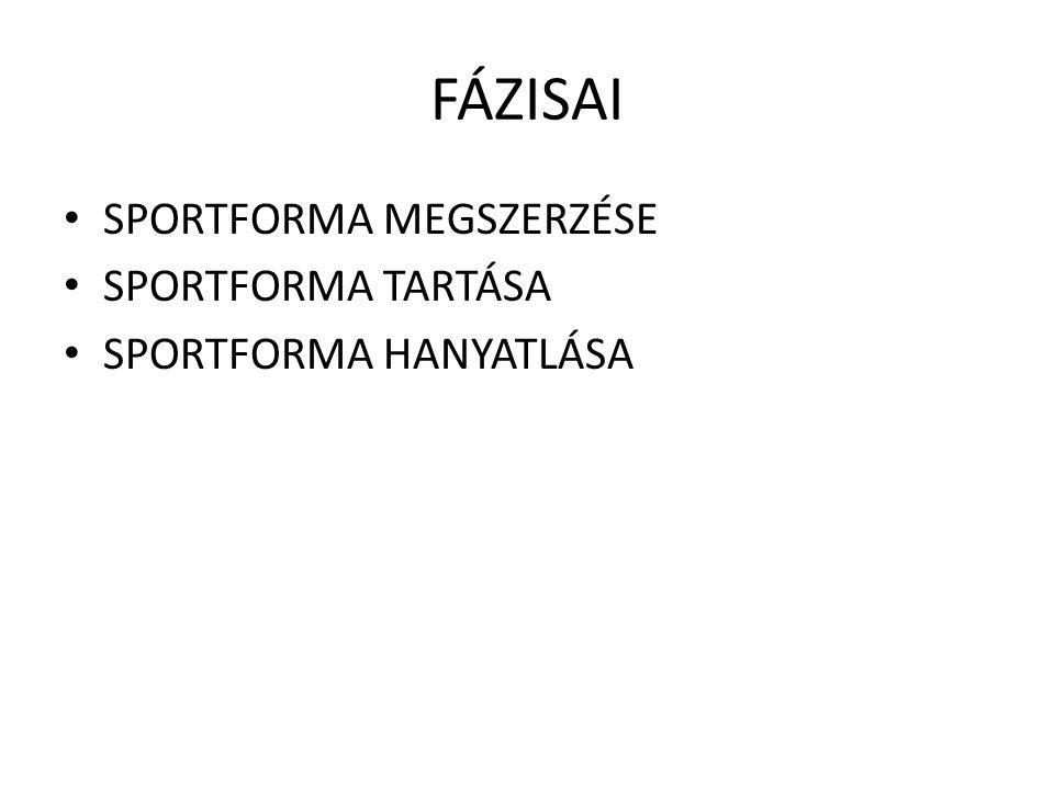 FÁZISAI SPORTFORMA MEGSZERZÉSE SPORTFORMA TARTÁSA SPORTFORMA HANYATLÁSA