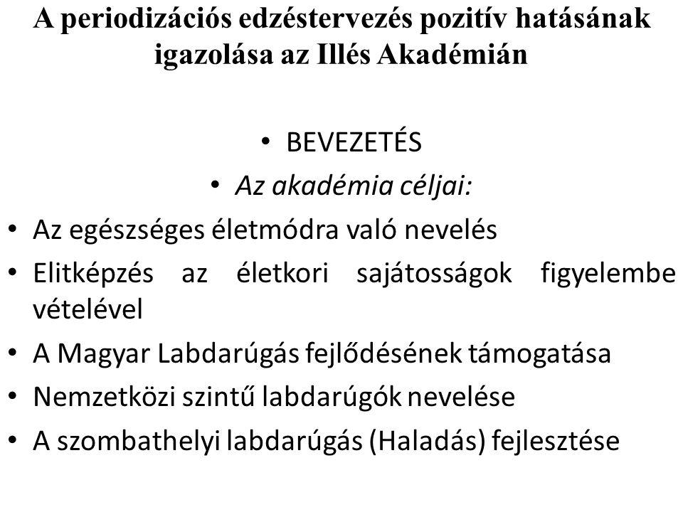 FELÉPÍTÉS 1.