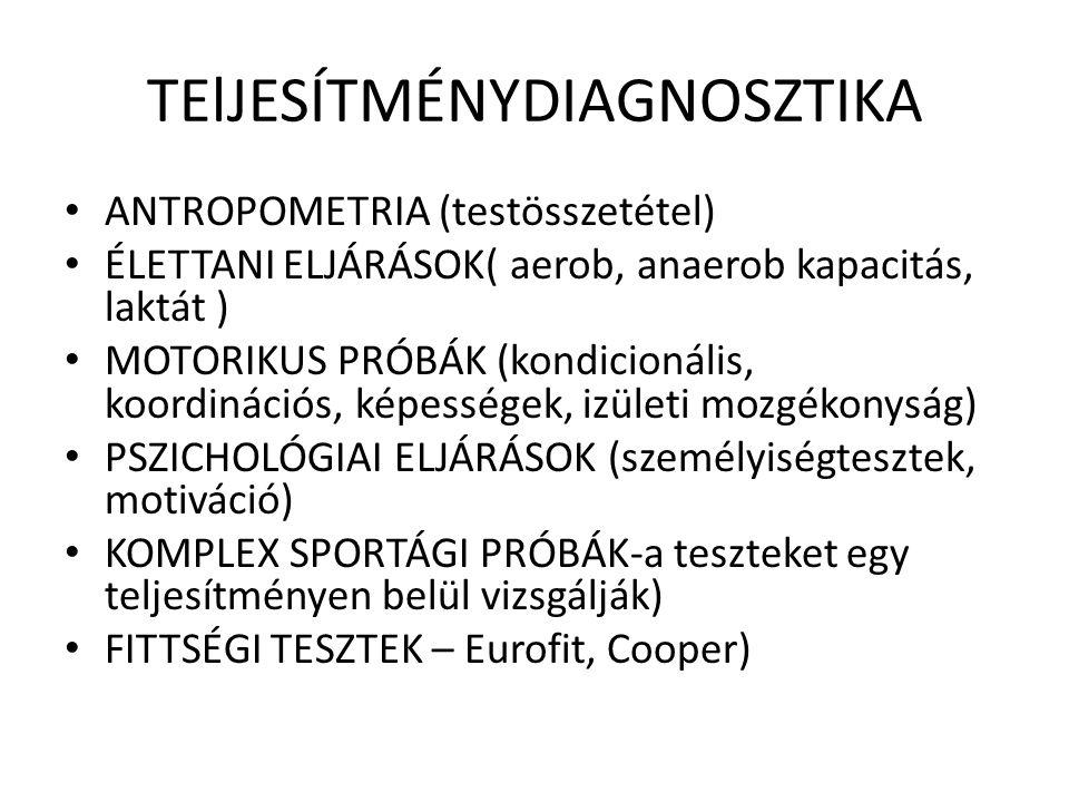 TElJESÍTMÉNYDIAGNOSZTIKA ANTROPOMETRIA (testösszetétel) ÉLETTANI ELJÁRÁSOK( aerob, anaerob kapacitás, laktát ) MOTORIKUS PRÓBÁK (kondicionális, koordinációs, képességek, izületi mozgékonyság) PSZICHOLÓGIAI ELJÁRÁSOK (személyiségtesztek, motiváció) KOMPLEX SPORTÁGI PRÓBÁK-a teszteket egy teljesítményen belül vizsgálják) FITTSÉGI TESZTEK – Eurofit, Cooper)