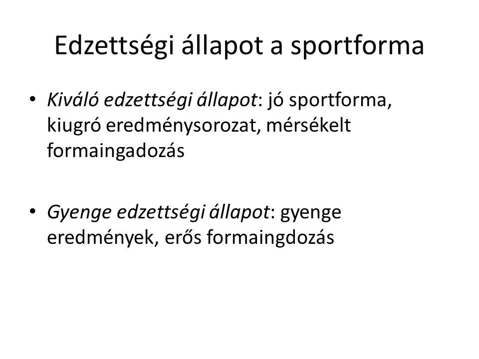 Edzettségi állapot a sportforma Kiváló edzettségi állapot: jó sportforma, kiugró eredménysorozat, mérsékelt formaingadozás Gyenge edzettségi állapot: gyenge eredmények, erős formaingdozás