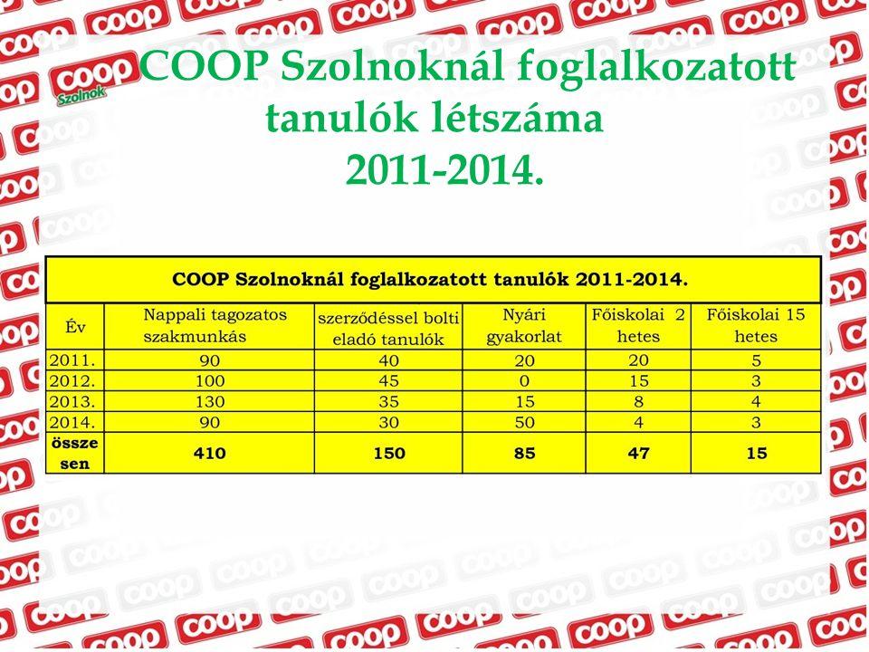COOP Szolnoknál foglalkozatott tanulók létszáma 2011-2014.