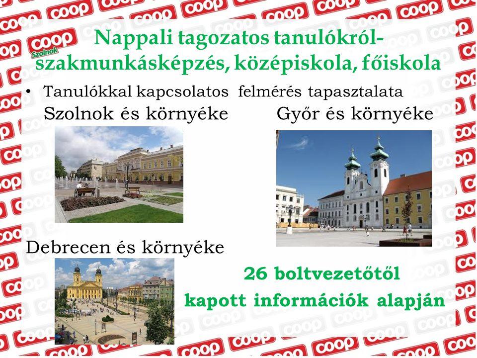 Nappali tagozatos tanulókról- szakmunkásképzés, középiskola, főiskola Tanulókkal kapcsolatos felmérés tapasztalata Szolnok és környéke Győr és környék