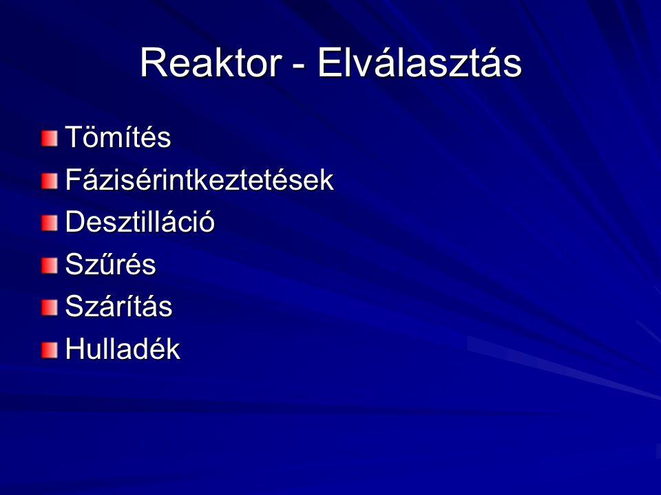Reaktor - Elválasztás TömítésFázisérintkeztetésekDesztillációSzűrésSzárításHulladék