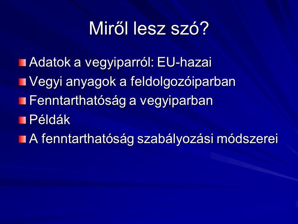 Az EU vegyipar adatai