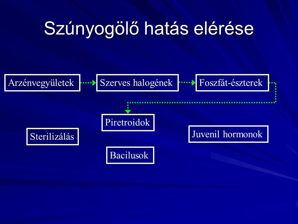 Szúnyogölő hatás elérése Arzénvegyületek Szerves halogének Foszfát-észterek Piretroidok Juvenil hormonok Sterilizálás Bacilusok