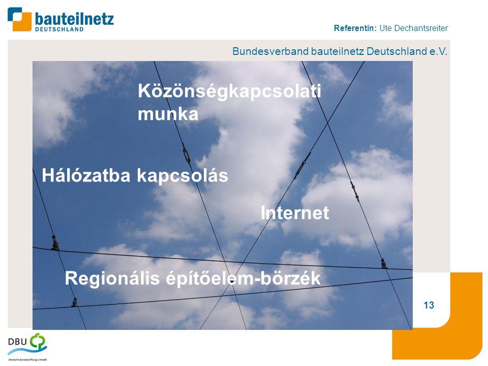 Referentin: Ute Dechantsreiter 13 Hálózatba kapcsolás Közönségkapcsolati munka Internet Regionális építőelem-börzék Bundesverband bauteilnetz Deutschland e.V.