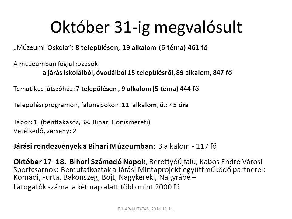 """Október 31-ig megvalósult """" Múzeumi Oskola : 8 településen, 19 alkalom (6 téma) 461 fő A múzeumban foglalkozások: a járás iskoláiból, óvodáiból 15 településről, 89 alkalom, 847 fő Tematikus játszóház: 7 településen, 9 alkalom (5 téma) 444 fő Települési programon, falunapokon: 11 alkalom, ö.: 45 óra Tábor: 1 (bentlakásos, 38."""