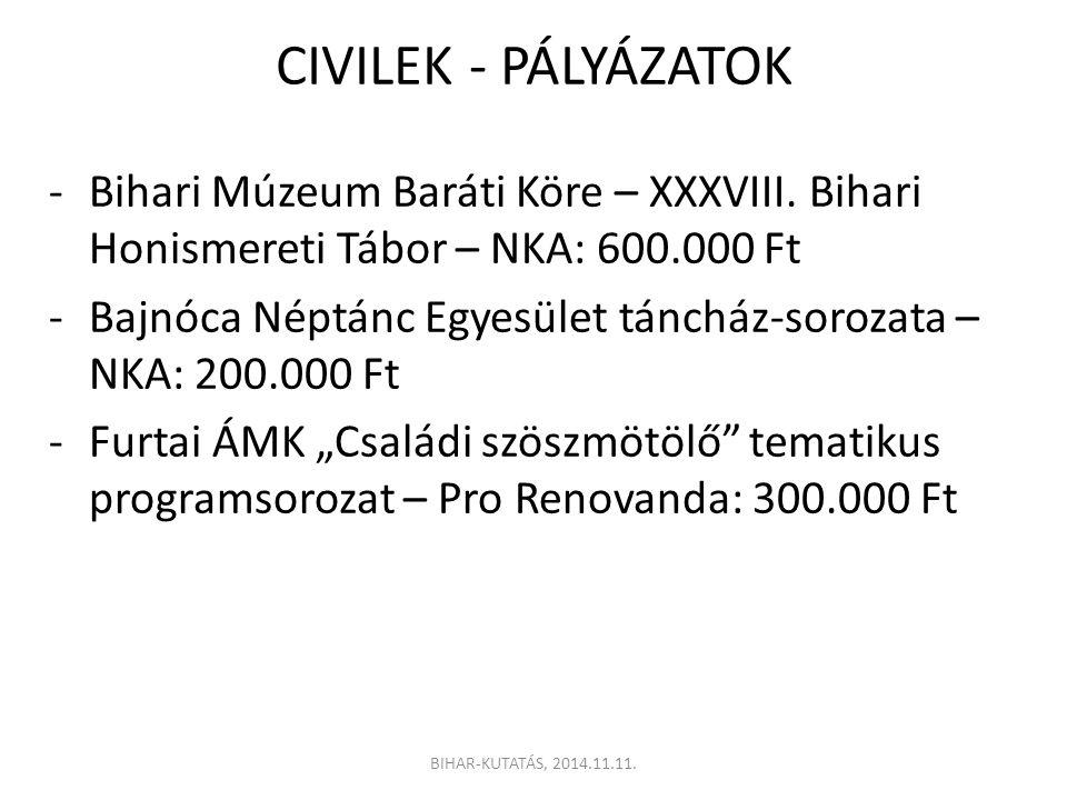 CIVILEK - PÁLYÁZATOK -Bihari Múzeum Baráti Köre – XXXVIII.