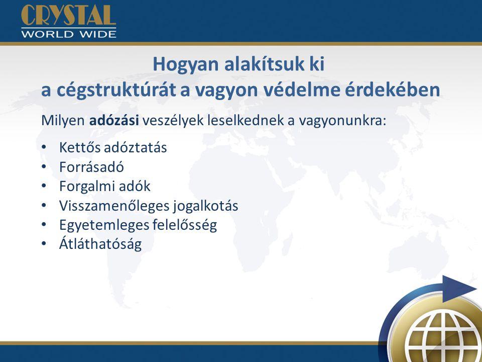 Megoldási lehetőségek Biztosítás Elkülönített (pénz)eszközök Társas vállalkozás Belföldi Külföldi Magánalapítvány Bizalmi vagyonkezelés Külföldi letelepedés, második állampolgárság