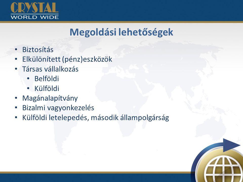 Megoldási lehetőségek Biztosítás Elkülönített (pénz)eszközök Társas vállalkozás Belföldi Külföldi Magánalapítvány Bizalmi vagyonkezelés Külföldi letel