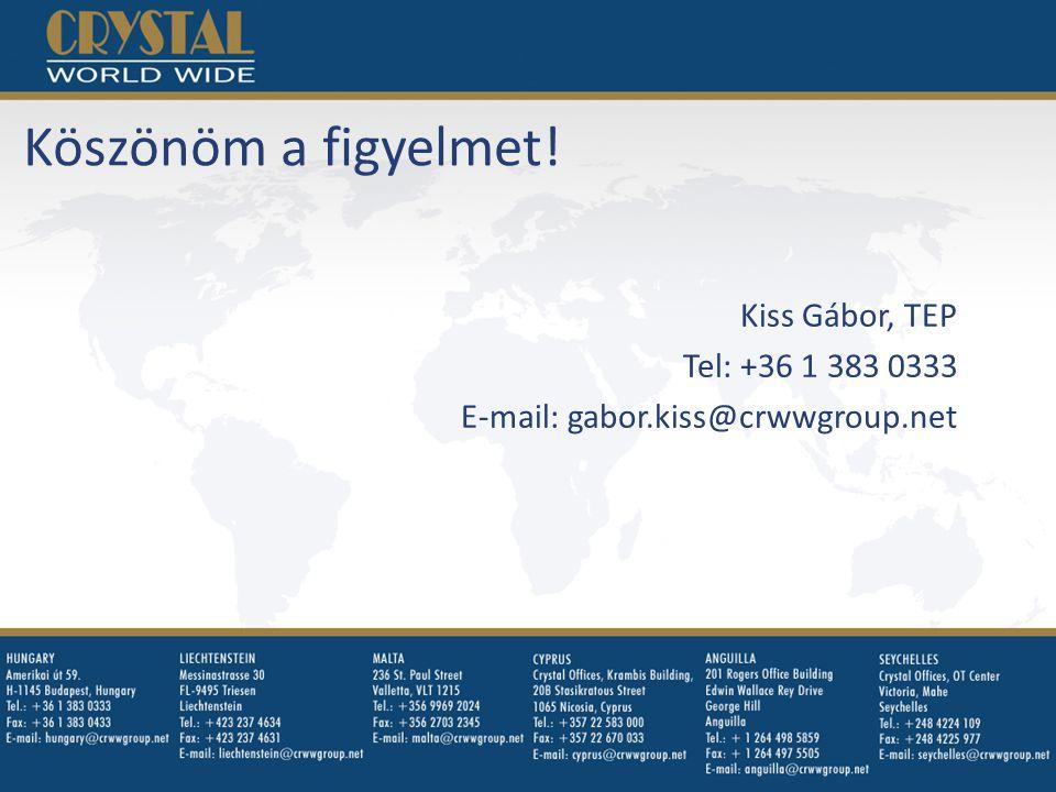 Kiss Gábor, TEP Tel: +36 1 383 0333 E-mail: gabor.kiss@crwwgroup.net Köszönöm a figyelmet!