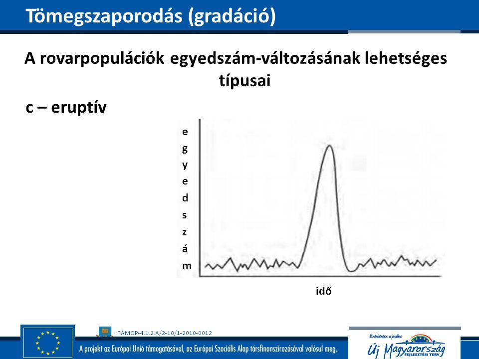idő A rovarpopulációk egyedszám-változásának lehetséges típusai c – eruptív Tömegszaporodás (gradáció)
