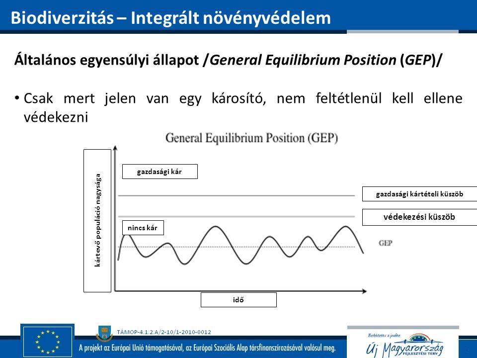 Általános egyensúlyi állapot /General Equilibrium Position (GEP)/ Csak mert jelen van egy károsító, nem feltétlenül kell ellene védekezni gazdasági ká
