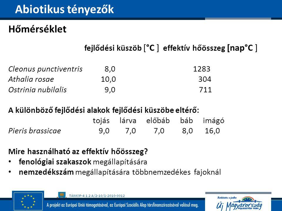 Hőmérséklet Abiotikus tényezők fejlődési küszöb [°C ] effektív hőösszeg [nap°C ] Cleonus punctiventris 8,0 1283 Athalia rosae 10,0 304 Ostrinia nubila