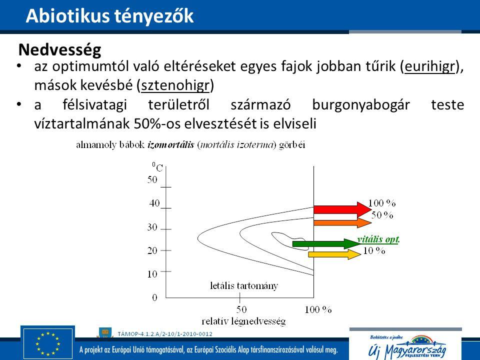 Nedvesség az optimumtól való eltéréseket egyes fajok jobban tűrik (eurihigr), mások kevésbé (sztenohigr) a félsivatagi területről származó burgonyabog