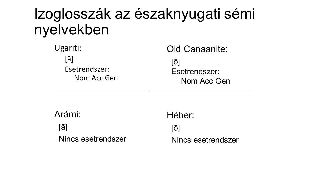 Izoglosszák az északnyugati sémi nyelvekben Ugariti: [ā] Esetrendszer: Nom Acc Gen Old Canaanite: [ō] Esetrendszer: Nom Acc Gen Arámi: [ā] Nincs esetrendszer Héber: [ō] Nincs esetrendszer