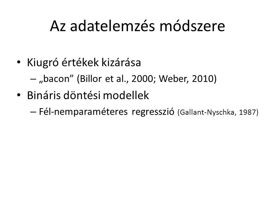 """Az adatelemzés módszere Kiugró értékek kizárása – """"bacon (Billor et al., 2000; Weber, 2010) Bináris döntési modellek – Fél-nemparaméteres regresszió (Gallant-Nyschka, 1987)"""
