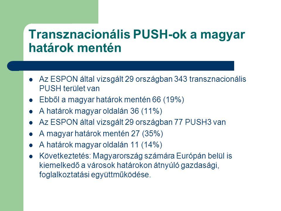 Transznacionális PUSH-ok a magyar határok mentén Az ESPON által vizsgált 29 országban 343 transznacionális PUSH terület van Ebből a magyar határok mentén 66 (19%) A határok magyar oldalán 36 (11%) Az ESPON által vizsgált 29 országban 77 PUSH3 van A magyar határok mentén 27 (35%) A határok magyar oldalán 11 (14%) Következtetés: Magyarország számára Európán belül is kiemelkedő a városok határokon átnyúló gazdasági, foglalkoztatási együttműködése.