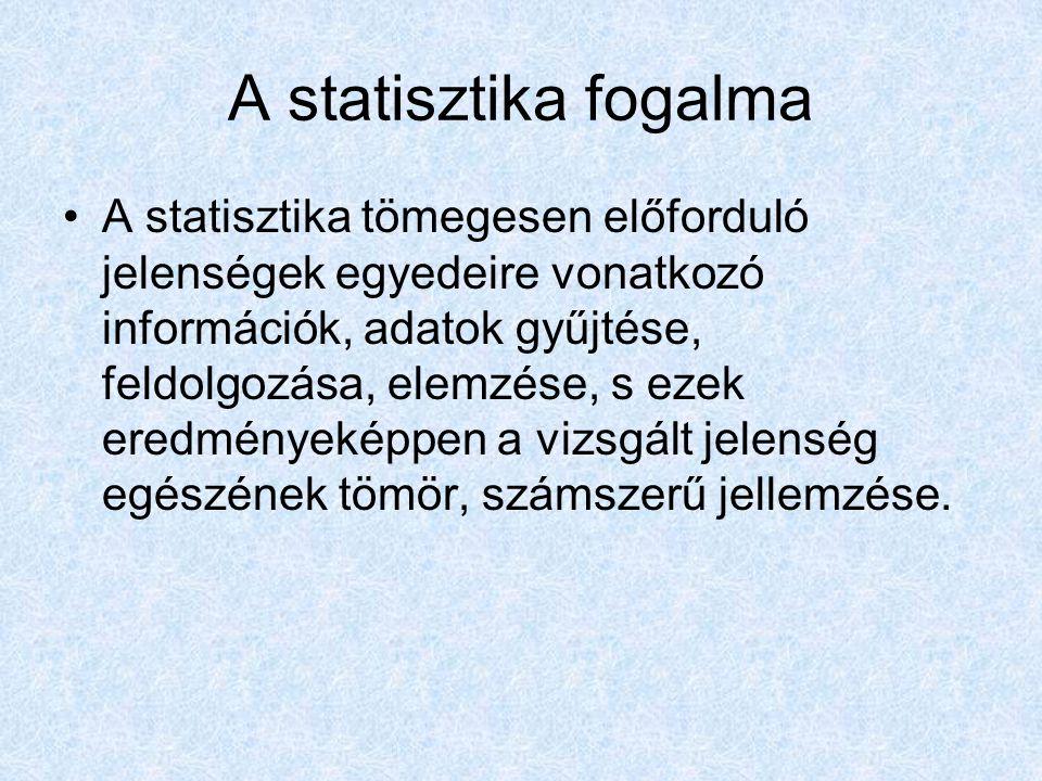 A statisztika fogalma A statisztika tömegesen előforduló jelenségek egyedeire vonatkozó információk, adatok gyűjtése, feldolgozása, elemzése, s ezek e