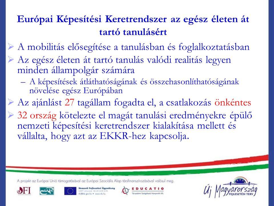 Európai Képesítési Keretrendszer az egész életen át tartó tanulásért   A mobilitás elősegítése a tanulásban és foglalkoztatásban   Az egész életen át tartó tanulás valódi realitás legyen minden állampolgár számára – –A képesítések átláthatóságának és összehasonlíthatóságának növelése egész Európában   Az ajánlást 27 tagállam fogadta el, a csatlakozás önkéntes   32 ország kötelezte el magát tanulási eredményekre épülő nemzeti képesítési keretrendszer kialakítása mellett és vállalta, hogy azt az EKKR-hez kapcsolja.