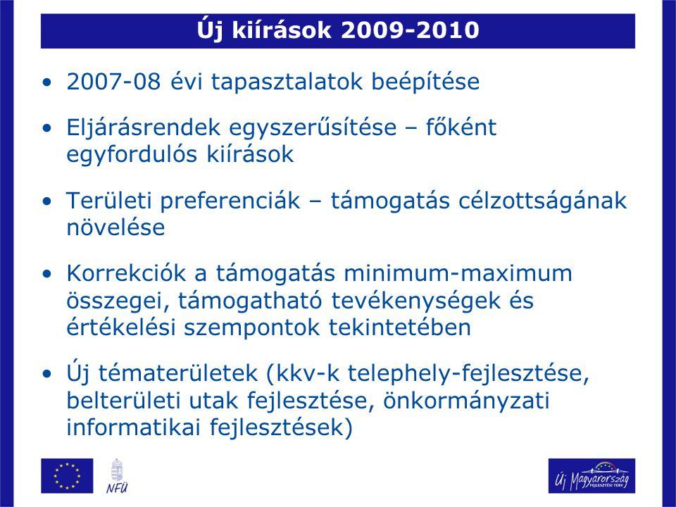 Új kiírások 2009-2010 2007-08 évi tapasztalatok beépítése Eljárásrendek egyszerűsítése – főként egyfordulós kiírások Területi preferenciák – támogatás célzottságának növelése Korrekciók a támogatás minimum-maximum összegei, támogatható tevékenységek és értékelési szempontok tekintetében Új tématerületek (kkv-k telephely-fejlesztése, belterületi utak fejlesztése, önkormányzati informatikai fejlesztések)