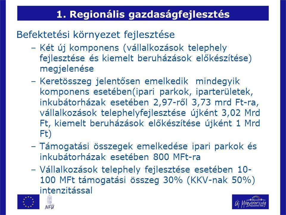 1. Regionális gazdaságfejlesztés Befektetési környezet fejlesztése –Két új komponens (vállalkozások telephely fejlesztése és kiemelt beruházások előké