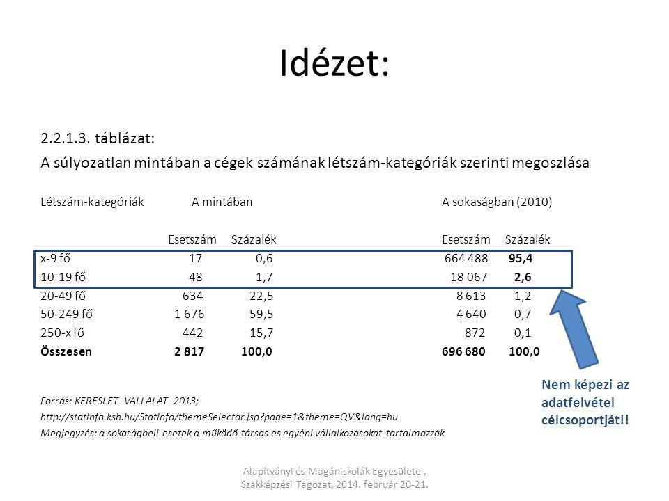 Idézet: 2.2.1.3. táblázat: A súlyozatlan mintában a cégek számának létszám-kategóriák szerinti megoszlása Létszám-kategóriák A mintában A sokaságban (