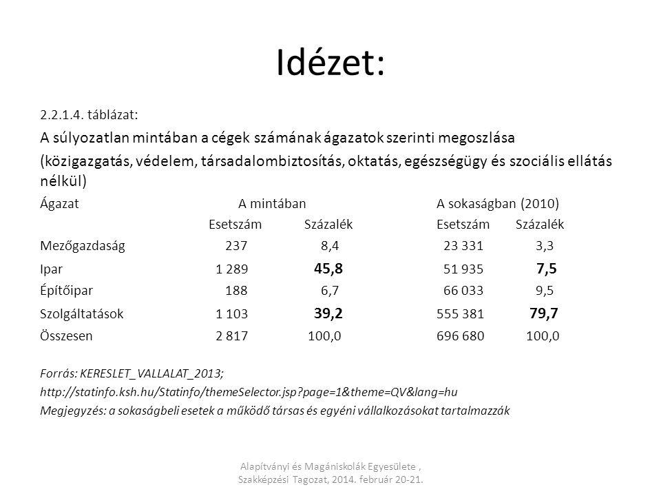 Idézet: 2.2.1.4. táblázat: A súlyozatlan mintában a cégek számának ágazatok szerinti megoszlása (közigazgatás, védelem, társadalombiztosítás, oktatás,