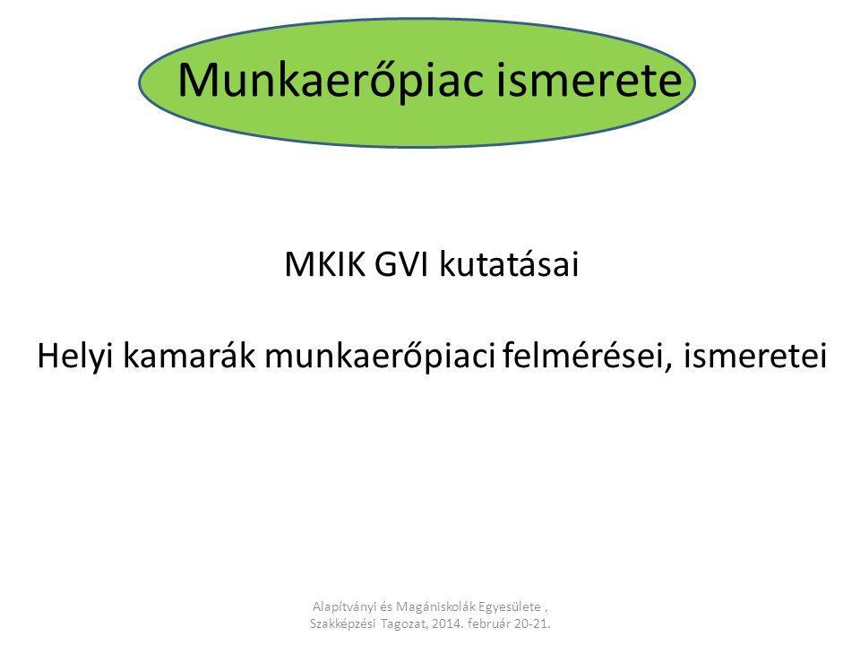 Munkaerőpiac ismerete MKIK GVI kutatásai Helyi kamarák munkaerőpiaci felmérései, ismeretei Alapítványi és Magániskolák Egyesülete, Szakképzési Tagozat